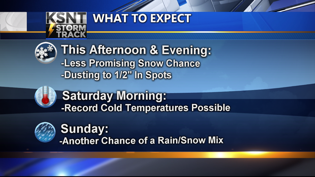 Snow chances becoming less promising record cold possible for Saturday morning