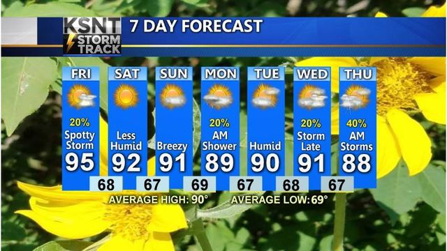 Less heat and lower humidity going forward