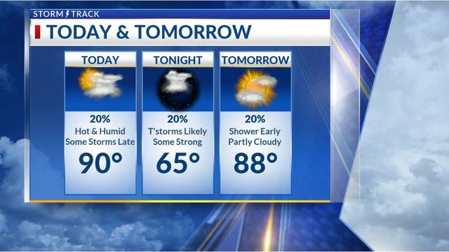 Storms should develop late day into evening