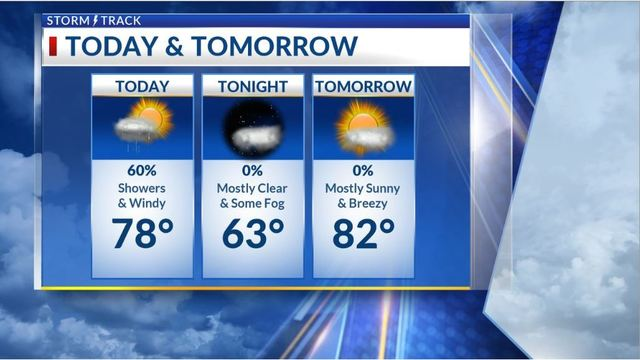Lingering showers with stronger wind for Monday