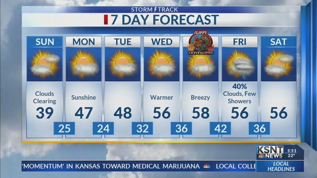Another chilly day Sunday, but sunshine returns