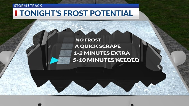 Frosty night ahead before pre-heating for Thanksgiving