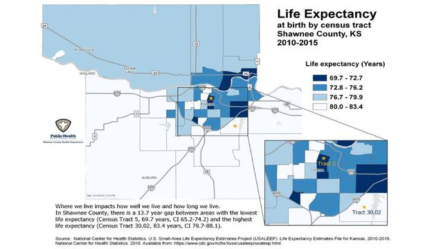 Declining life expectancy rates in Shawnee County
