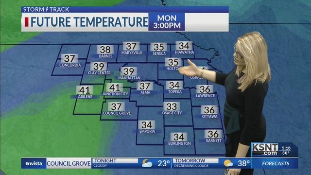 Warmer days ahead, snow possible late in the week