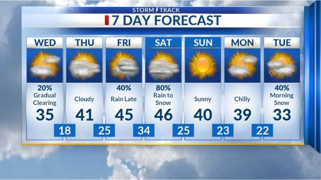 Expect gradual clearing with improving road conditions