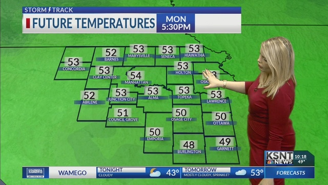 Cloudy and cool for Monday; 70s and rain return midweek