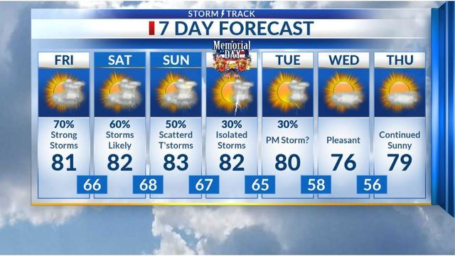 Expect occasional strong t'storms toward Memorial Day