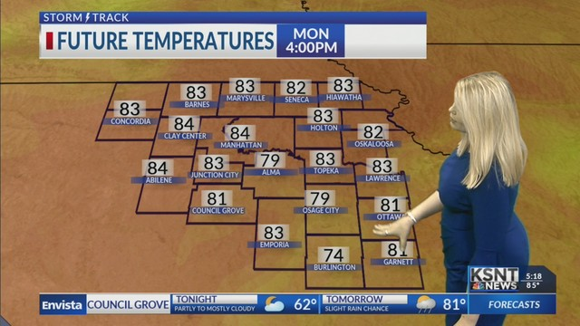 Spotty rain chance Monday; storms likely for Tuesday