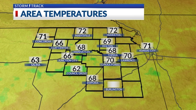 Weather | KSNT News